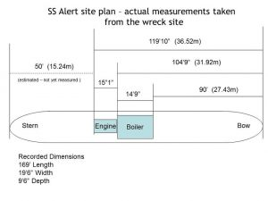 Site_plan_measures_1